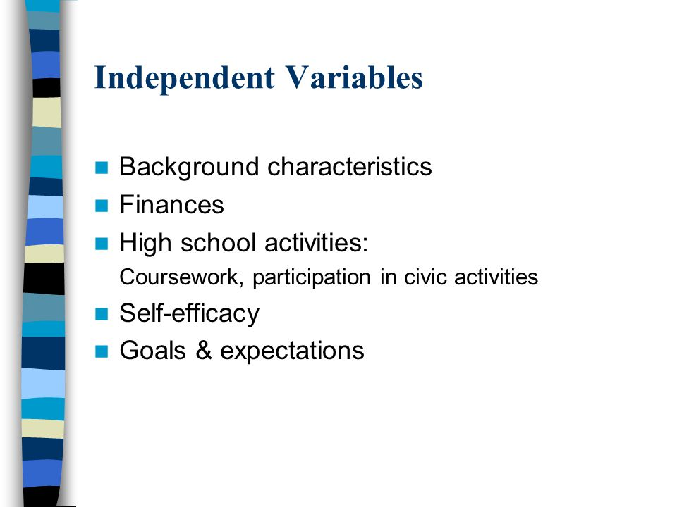Independent Variables Background characteristics Finances High school activities: Coursework, participation in civic activities Self-efficacy Goals & expectations