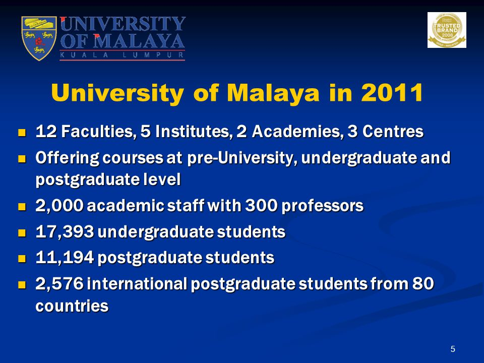 6 Postgraduate Programmes FacultiesMastersPhD Academy of Islamic Studies Academy of Malay Studies Faculty of Arts and Social Science Faculty of Built Environment Faculty of Business and Accountancy Faculty of Computer Science and Information Technology Faculty of Dentistry Faculty of Economics and Administration Faculty of Education Faculty of Engineering Faculty of Languages and Linguistics Faculty of Law Faculty of Medicine Faculty of Science Cultural Centre Institute of Graduate Studies Institute of Principalship Studies Institute of Asia-Europe Institute of Public Policy & Management Sports Centre TOTAL318524647113233122114101101111111121113111110123