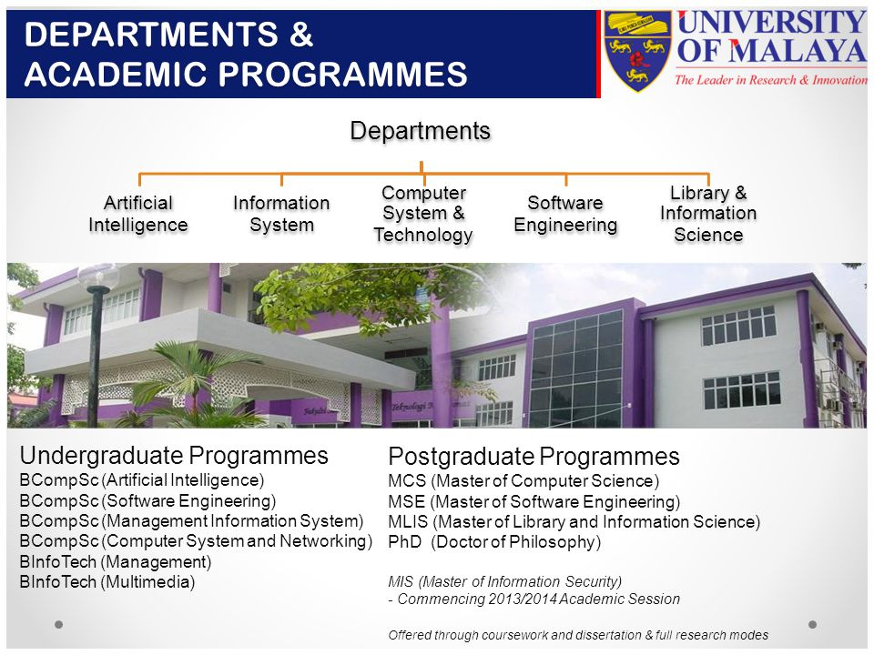 DEPARTMENTS & ACADEMIC PROGRAMMES Postgraduate Programmes MCS (Master of Computer Science) MSE (Master of Software Engineering) MLIS (Master of Library and Information Science) PhD (Doctor of Philosophy) MIS (Master of Information Security) - Commencing 2013/2014 Academic Session Offered through coursework and dissertation & full research modes Undergraduate Programmes BCompSc (Artificial Intelligence) BCompSc (Software Engineering) BCompSc (Management Information System) BCompSc (Computer System and Networking) BInfoTech (Management) BInfoTech (Multimedia) Departments Artificial Intelligence Information System Computer System & Technology Software Engineering Library & Information Science