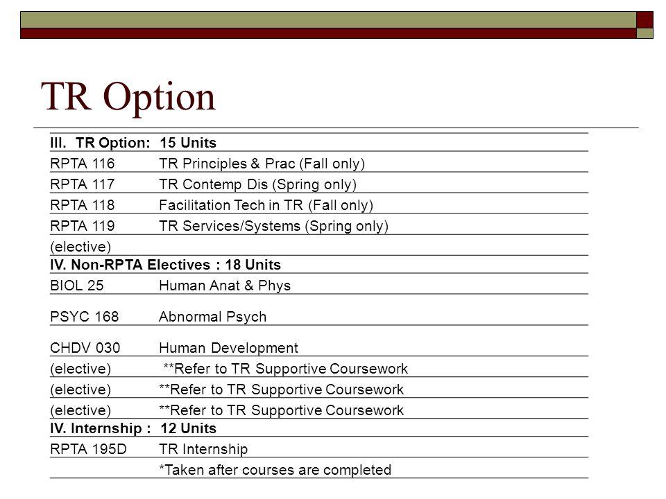 TR Option III.