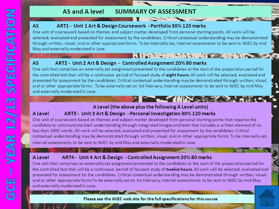 AS and A level SUMMARY OF ASSESSMENT AS ART1 - Unit 1 Art & Design Coursework - Portfolio 30% 120 marks One unit of coursework based on themes and subject matter developed from personal starting points.