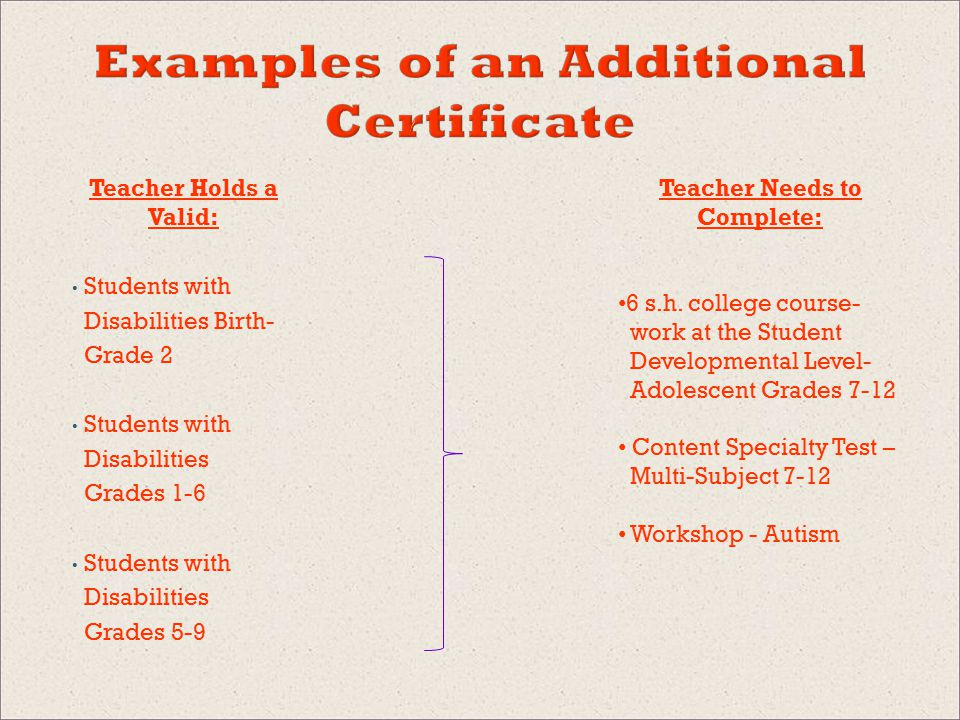 Teacher Holds a Valid: Students with Disabilities Birth- Grade 2 Students with Disabilities Grades 1-6 Students with Disabilities Grades 5-9 Teacher Needs to Complete: 6 s.h.