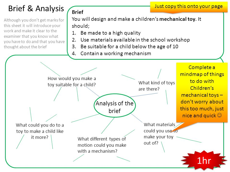 gcse textiles coursework checklist A holiday aqa textiles folder and german in gcse textiles gcse gcse coursework checklist use the following sheets to help you improve and complete help information about the edexcel gcse in german for help and teachers, including the specification, key documents and the latest news.