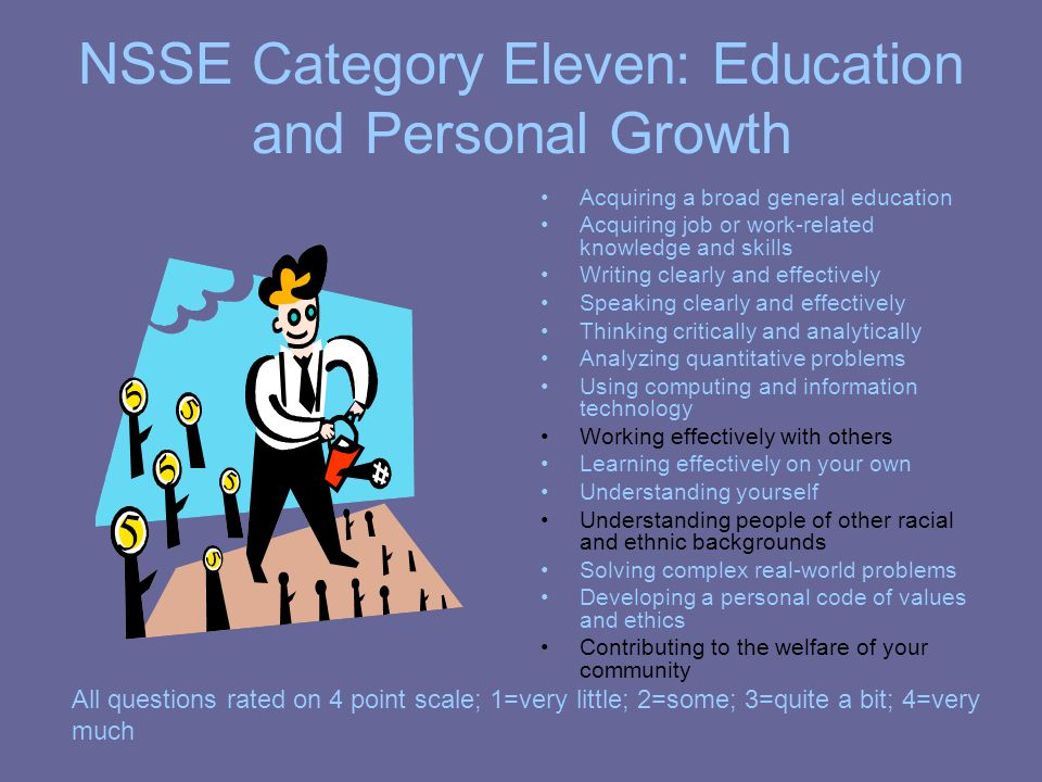 NSSE Category Eleven: Education and Personal Growth Acquiring a broad general education Acquiring job or work-related knowledge and skills Writing clearly and effectively Speaking clearly and effectively Thinking critically and analytically Analyzing quantitative problems Using computing and information technology Working effectively with others Learning effectively on your own Understanding yourself Understanding people of other racial and ethnic backgrounds Solving complex real-world problems Developing a personal code of values and ethics Contributing to the welfare of your community All questions rated on 4 point scale; 1=very little; 2=some; 3=quite a bit; 4=very much