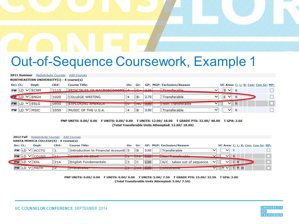 UC COUNSELOR CONFERENCE SEPTEMBER 2014 Out-of-Sequence Coursework, Example 1