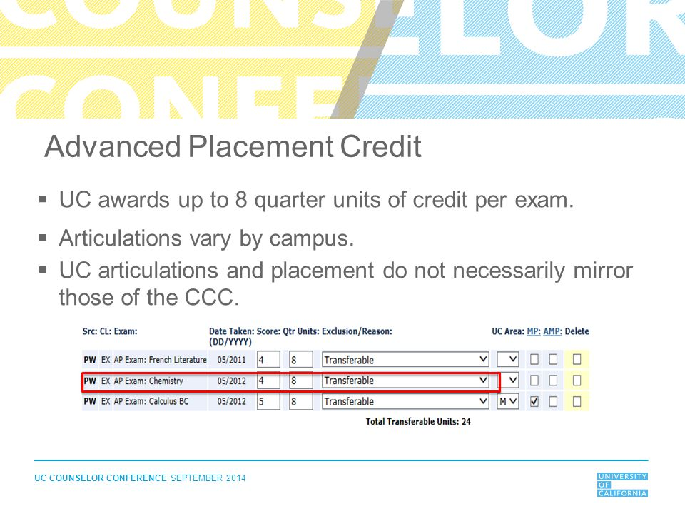 UC COUNSELOR CONFERENCE SEPTEMBER 2014  UC awards up to 8 quarter units of credit per exam.  Articulations vary by campus.  UC articulations and pl