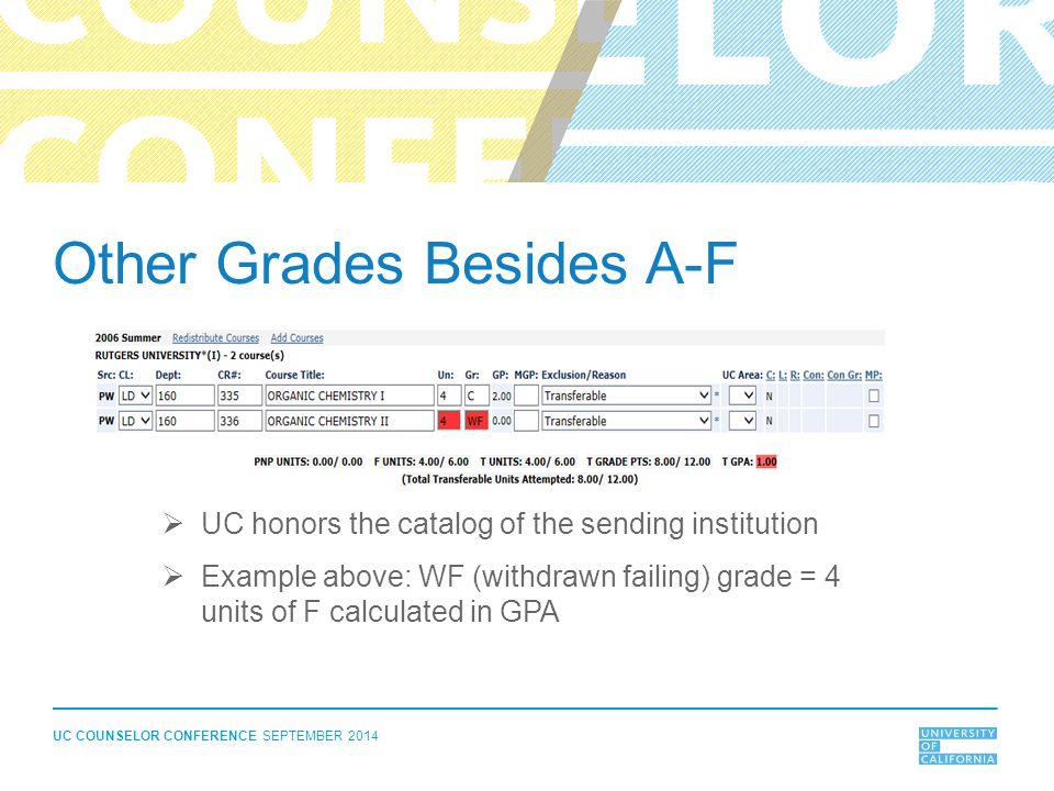 UC COUNSELOR CONFERENCE SEPTEMBER 2014 Other Grades Besides A-F  UC honors the catalog of the sending institution  Example above: WF (withdrawn fail