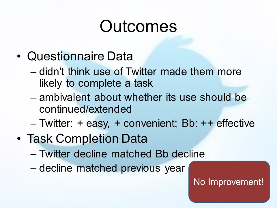 Outcomes Questionnaire Data –didn t think use of Twitter made them more likely to complete a task –ambivalent about whether its use should be continued/extended –Twitter: + easy, + convenient; Bb: ++ effective Task Completion Data –Twitter decline matched Bb decline –decline matched previous year No Improvement!