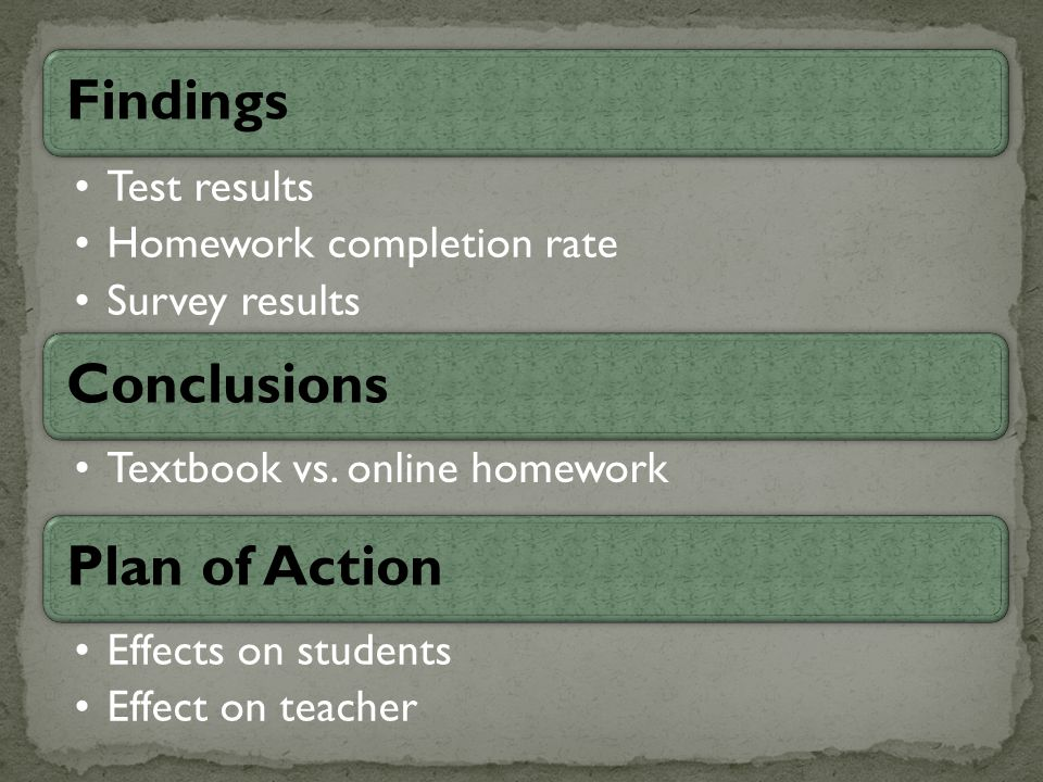 Findings Test results Homework completion rate Survey results Conclusions Textbook vs.