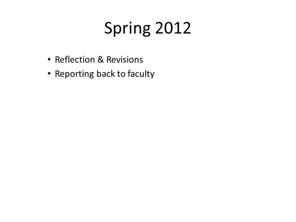 Spring 2012 Reflection & Revisions Reporting back to faculty