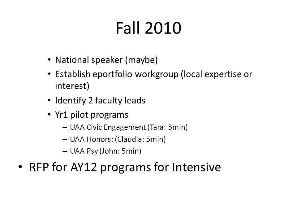 Spring 2011 Selection of AY12 pilot programs Intensive training of AY12 program teams (2+ members per program)