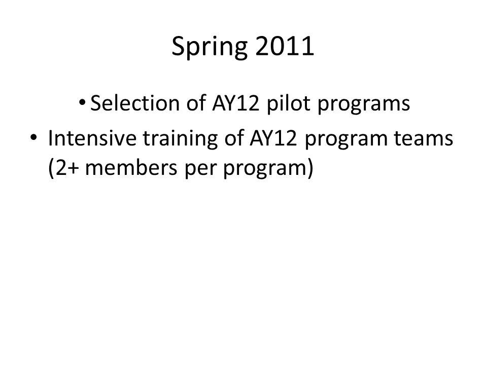 Fall 2011 Reflection on & revision of AY11 pilot eportfolios Development of AY12 pilot eportfolios Implementation of AY11 & AY12 eportfolios