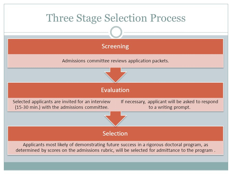 Three Stage Selection Process Selection Applicants most likely of demonstrating future success in a rigorous doctoral program, as determined by scores on the admissions rubric, will be selected for admittance to the program.