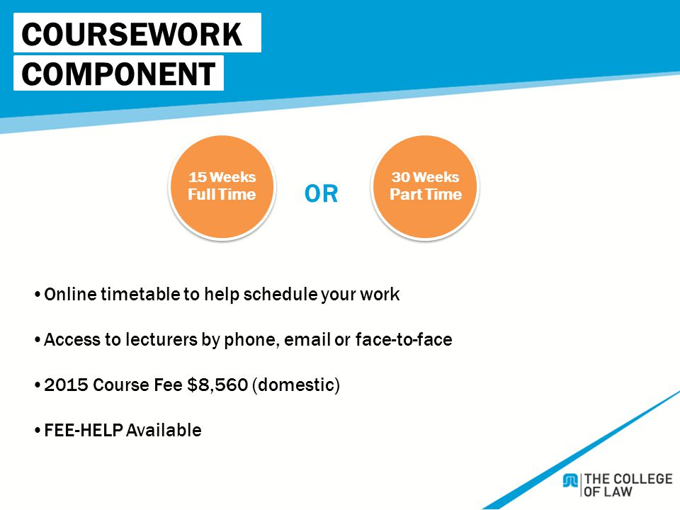 COMPONENT Online timetable to help schedule your work Access to lecturers by phone, email or face-to-face 2015 Course Fee $8,560 (domestic) FEE-HELP Available COURSEWORK 15 Weeks Full Time 30 Weeks Part Time OR