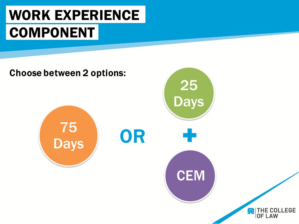 WORK EXPERIENCE Choose between 2 options: COMPONENT 7 Days 75 Days OR CEM 25 Days