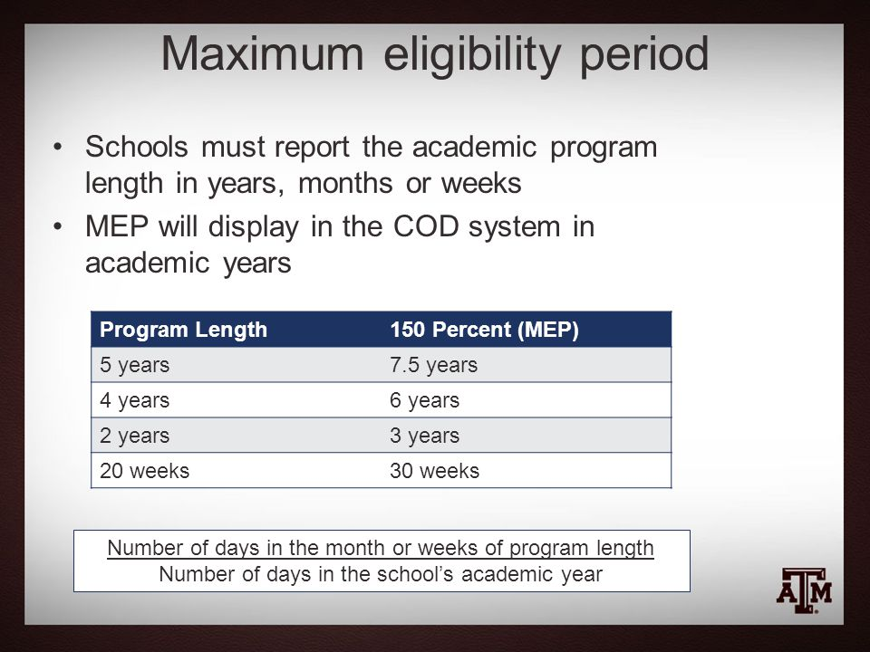 Maximum eligibility period Schools must report the academic program length in years, months or weeks MEP will display in the COD system in academic years Program Length150 Percent (MEP) 5 years7.5 years 4 years6 years 2 years3 years 20 weeks30 weeks Number of days in the month or weeks of program length Number of days in the school's academic year