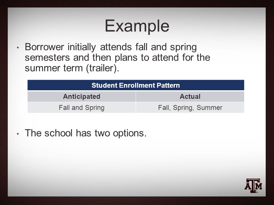 Example Student Enrollment Pattern AnticipatedActual Fall and SpringFall, Spring, Summer Borrower initially attends fall and spring semesters and then plans to attend for the summer term (trailer).