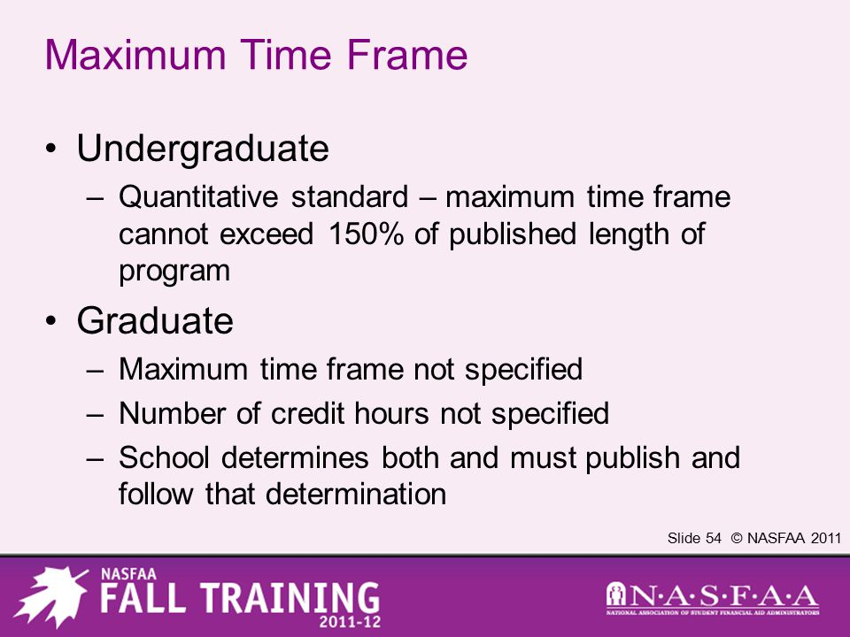 Slide 54 © NASFAA 2011 Maximum Time Frame Undergraduate –Quantitative standard – maximum time frame cannot exceed 150% of published length of program