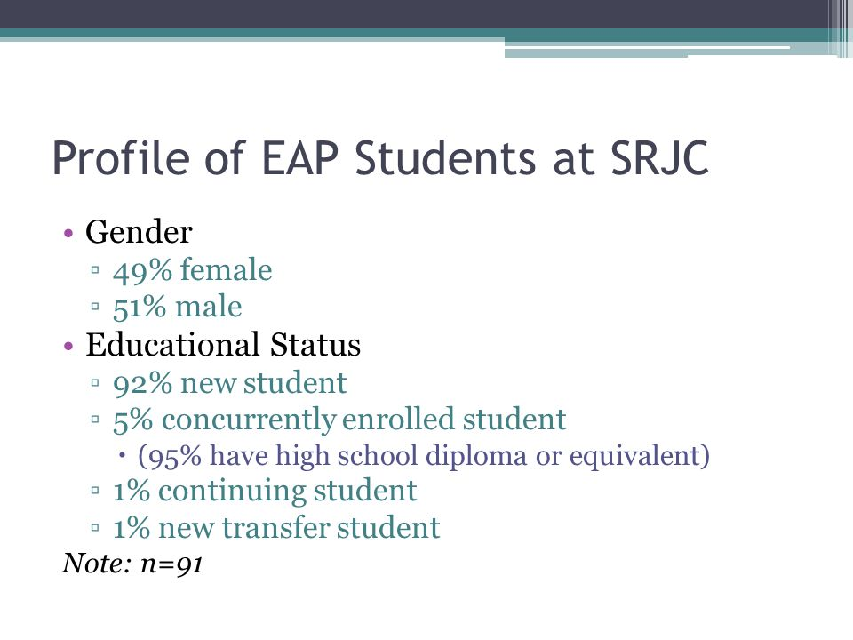 Profile of EAP Students at SRJC Gender ▫49% female ▫51% male Educational Status ▫92% new student ▫5% concurrently enrolled student  (95% have high school diploma or equivalent) ▫1% continuing student ▫1% new transfer student Note: n=91