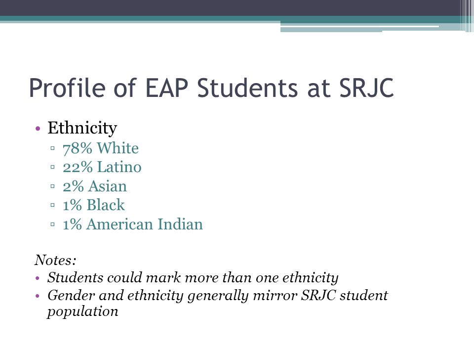 Profile of EAP Students at SRJC Ethnicity ▫78% White ▫22% Latino ▫2% Asian ▫1% Black ▫1% American Indian Notes: Students could mark more than one ethnicity Gender and ethnicity generally mirror SRJC student population