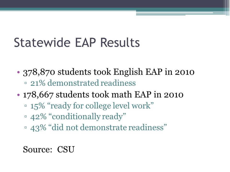 Communication of EAP Results Students receive results in conjunction with STAR test results in August prior to senior year of high school Students can access their individual scores, and advice, online at CSU EAP website EAP results (statewide, by county, by district, by school) are available from CSU EAP website: www.calstate.edu/eap Plans for individual student EAP results to be directly accessible by CCC's