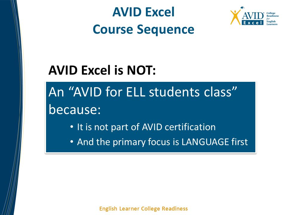 "English Learner College Readiness An ""AVID for ELL students class"" because: It is not part of AVID certification And the primary focus is LANGUAGE fir"
