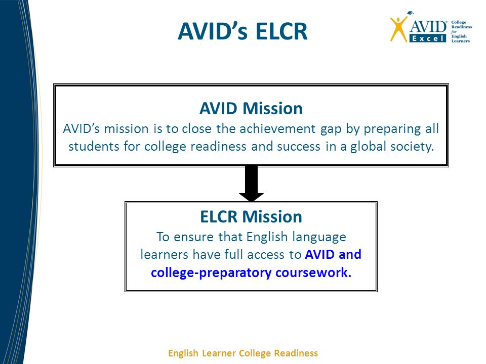 English Learner College Readiness AVID's ELCR AVID Mission AVID's mission is to close the achievement gap by preparing all students for college readin
