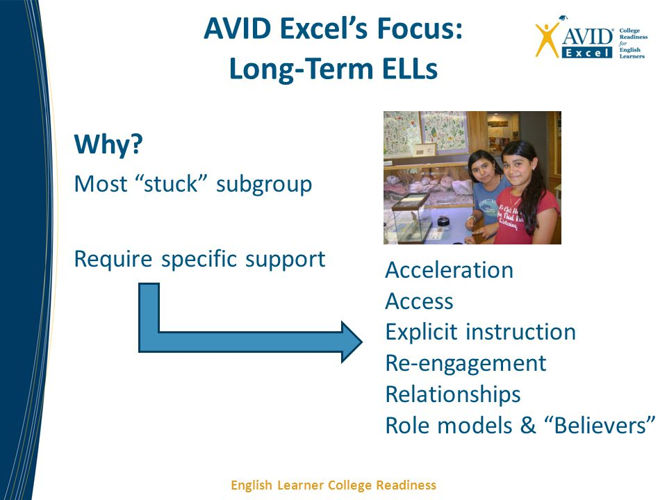 "English Learner College Readiness Acceleration Access Explicit instruction Re-engagement Relationships Role models & ""Believers"" Why? Most ""stuck"" sub"