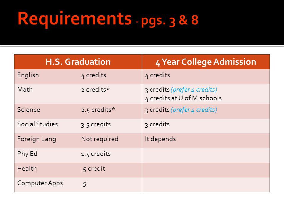 H.S. Graduation4 Year College Admission English4 credits Math2 credits*3 credits (prefer 4 credits) 4 credits at U of M schools Science2.5 credits*3 c