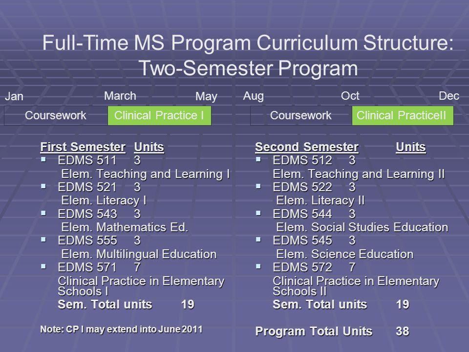 First SemesterUnits  EDMS 5113 Elem. Teaching and Learning I Elem.