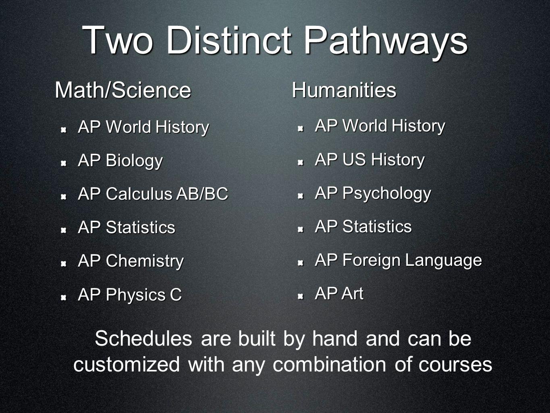 Two Distinct Pathways Math/Science AP World History AP Biology AP Calculus AB/BC AP Statistics AP Chemistry AP Physics C Humanities AP World History A