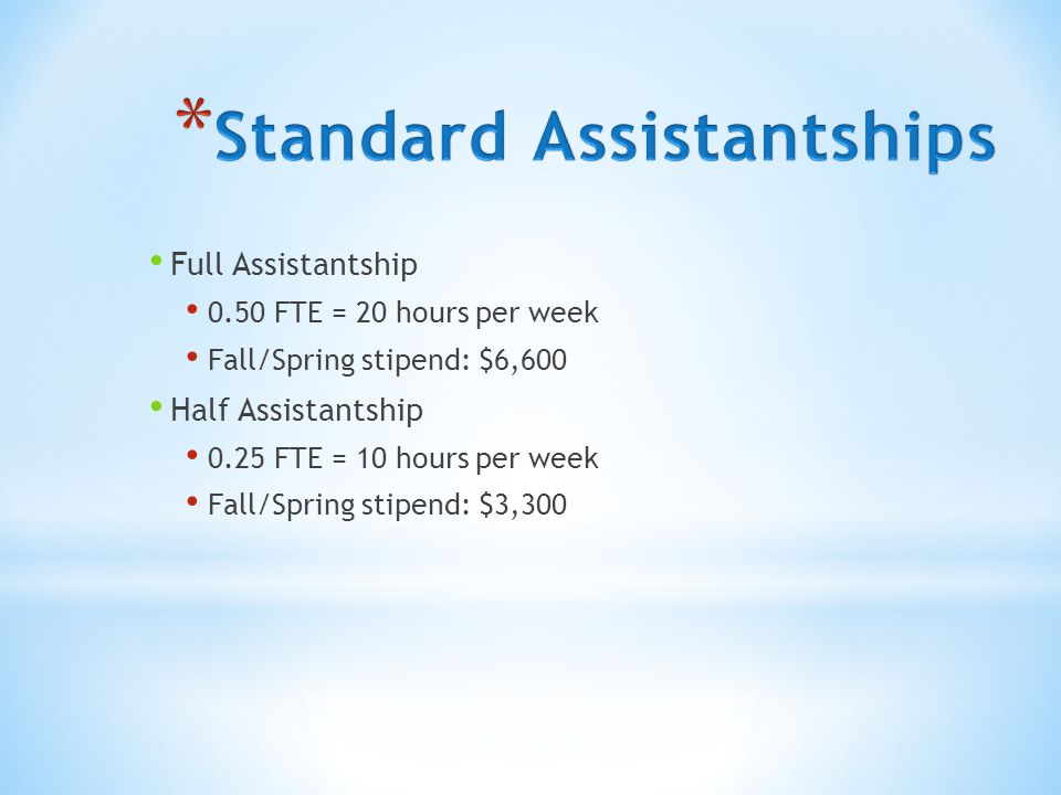Full Assistantship 0.50 FTE = 20 hours per week Fall/Spring stipend: $6,600 Half Assistantship 0.25 FTE = 10 hours per week Fall/Spring stipend: $3,300