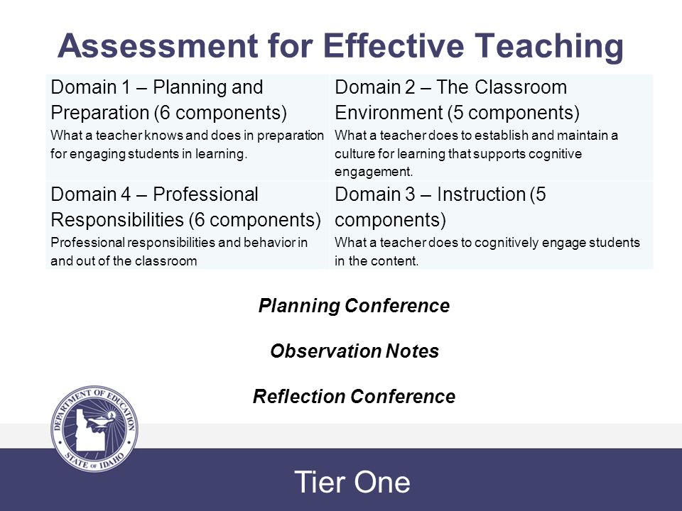 Assessment for Effective Teaching Domain 1 – Planning and Preparation (6 components) What a teacher knows and does in preparation for engaging students in learning.