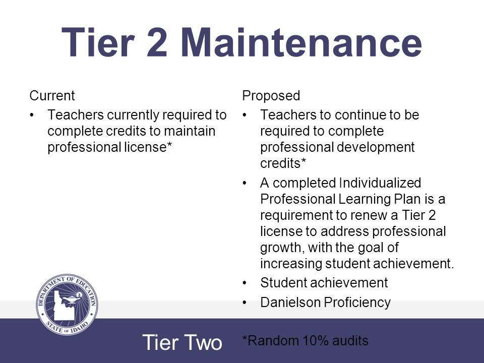 Tier 2 Maintenance Current Teachers currently required to complete credits to maintain professional license* Proposed Teachers to continue to be required to complete professional development credits* A completed Individualized Professional Learning Plan is a requirement to renew a Tier 2 license to address professional growth, with the goal of increasing student achievement.