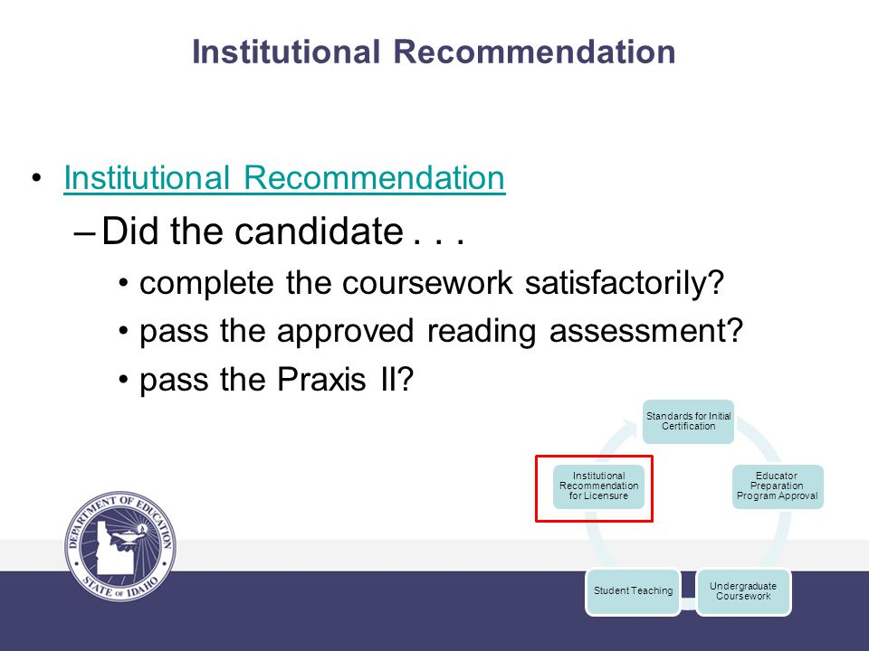 Institutional Recommendation –Did the candidate...