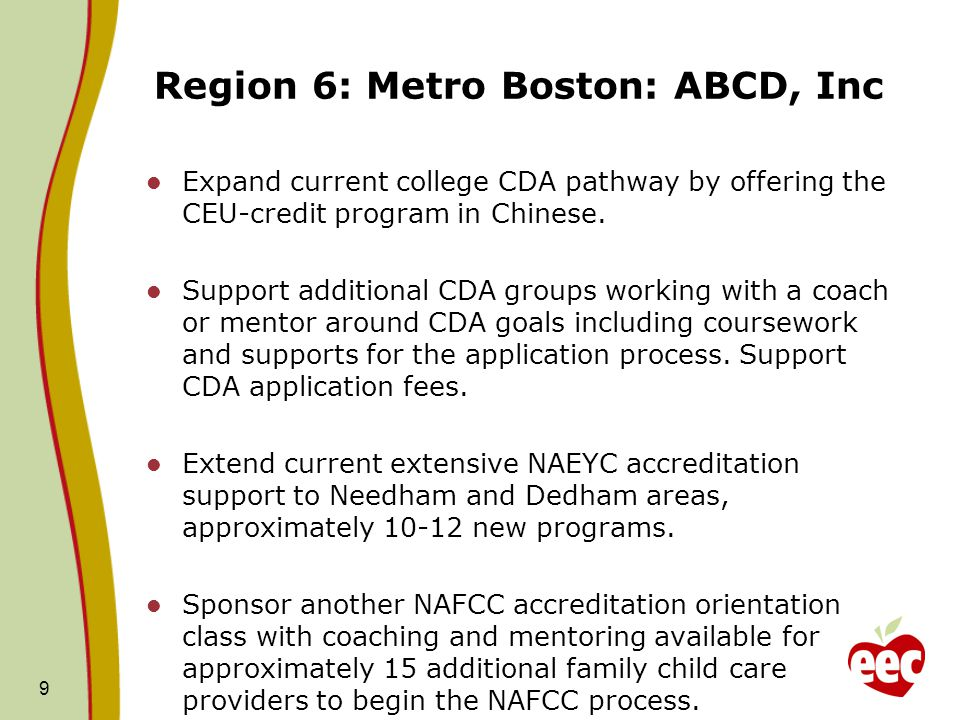 Region 6: Metro Boston: ABCD, Inc Expand current college CDA pathway by offering the CEU-credit program in Chinese.