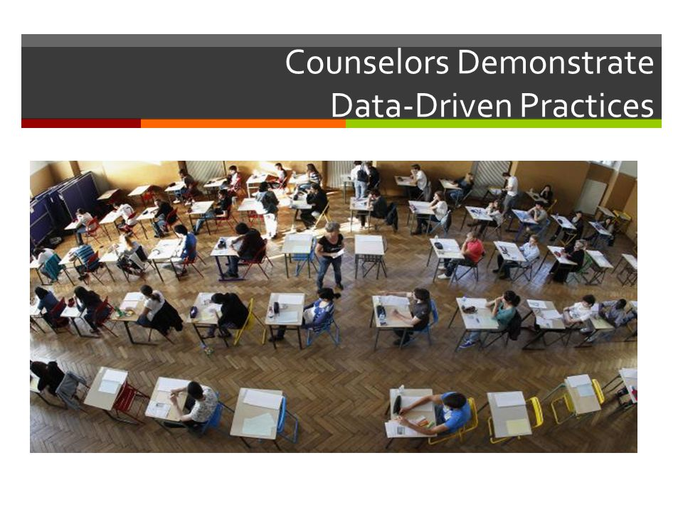 Counselors Demonstrate Data-Driven Practices  Analyze Data regarding:  Students not on track for college prep Math  Students repeating Math courses