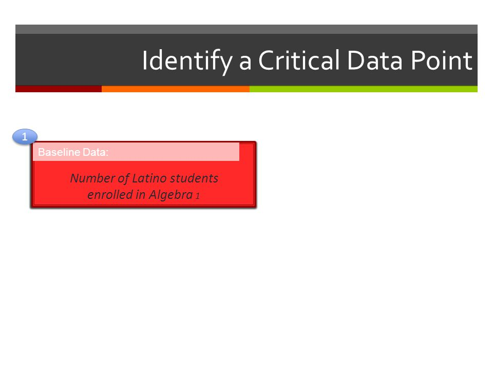 Identify a Critical Data Point Number of Latino students enrolled in Algebra 1 Baseline Data: 1 1 Adapted from The College Board's National Office of