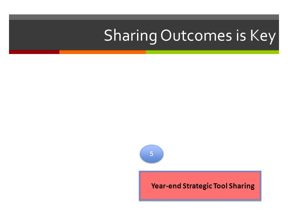 Sharing Outcomes is Key Year-end Strategic Tool Sharing 5 5 Adapted from The College Board's National Office of School Counselor Advocacy (2010)