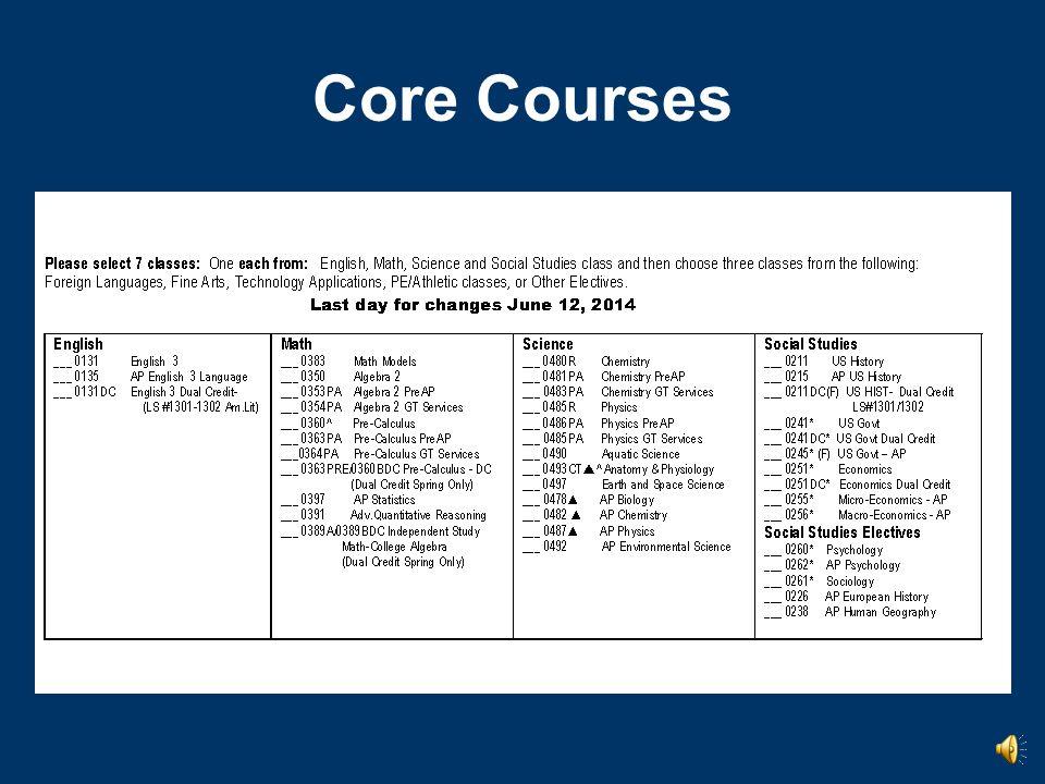 Career & Technical Education (CTE) Home Economics Auto Tech Electronics