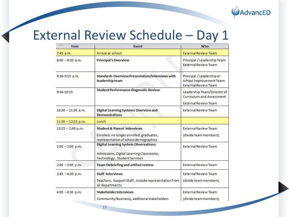 External Review Schedule – Day 1 © 2012 AdvancE D 15