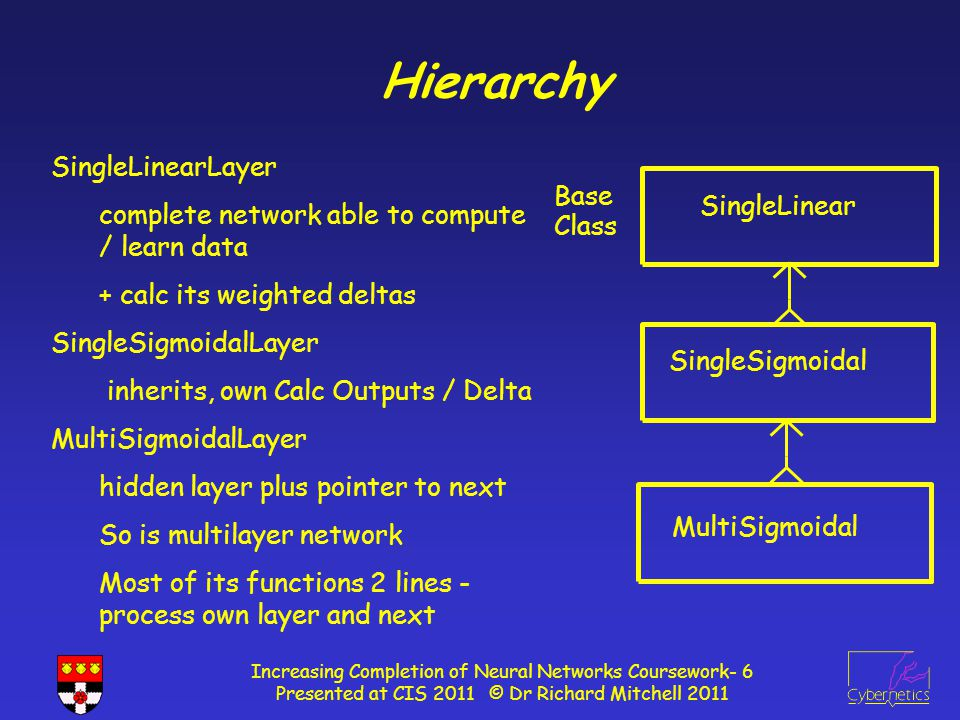 Classes Increasing Completion of Neural Networks Coursework- 7 Presented at CIS 2011 © Dr Richard Mitchell 2011 SingleLinearLayer numInputs, numNeurons, numWeights; outputs, deltas, weights, wtchanges; CalcOutputs(inputs); FindDeltas (targets); ChangeAllWeights(inputs, lparas) PrevLayersErrors(errors) Constructor (numIn, numOut); Destructor; ComputeNetwork(data); AdaptNetwork(data, lparas); SetTheWeights(initWts); ReturnTheWeights(theWts); SingleSigmoidaLayer CalcOutputs(inputs); FindDeltas (targets); ErrorsToDeltas(); Constructor (numIn, numOut); Destructor; MultiSigmoidalLayer nextLayer; CalcOutputs(inputs); FindDeltas (targets); ChangeAllWeights(inputs, lparas) Constructor (numIn, numOut, nxt); Destructor; SetTheWeights(initWts); ReturnTheWeights(theWts); Shows name, protected parts (data + functions) and public interface