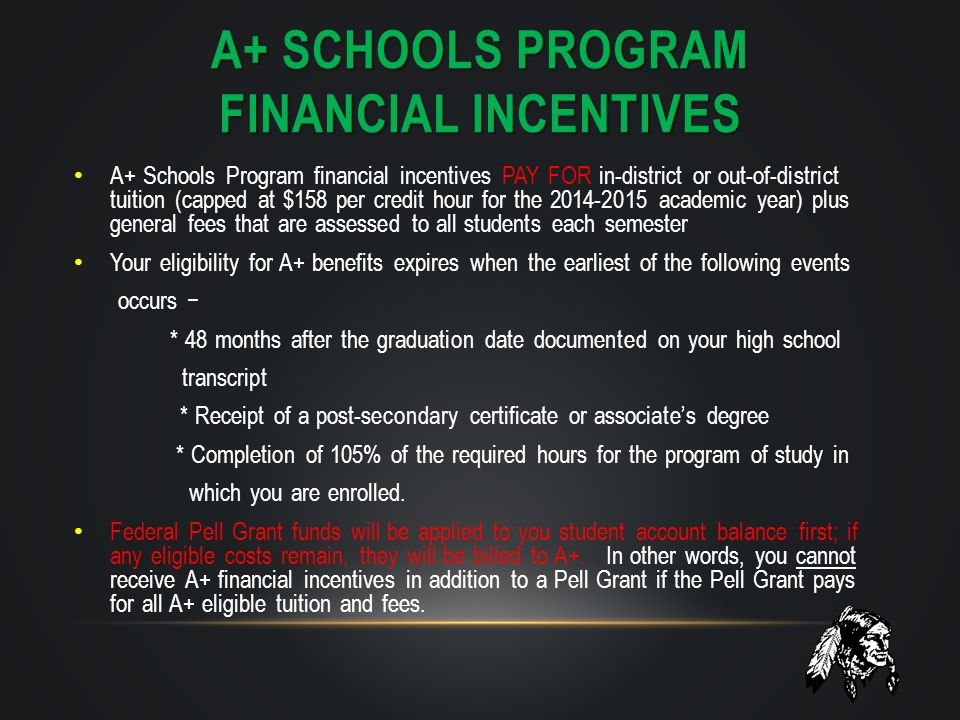 A+ SCHOOLS PROGRAM FINANCIAL INCENTIVES (CONT.) How A+ is applied: If you are receiving full tuition through Federal/State grants, which includes: Full tuition Standard Fees Individual Course Fees No A+ benefits will be utilized to pay for your tuition and general fees If you are receiving partial tuition through Federal/State grants, this includes: Partial Tuition and Standard Fees with the remaining balance covered by A+ benefits If you are not eligible for Federal/State grants, A+ pays for your tuition (capped at $158 per credit hour) Standard Fees You will be responsible for paying for your books and supplies (unless you qualify for enough money in Federal/State grants to cover theses costs as well) You will be responsible for paying for your individual course fees plus books and supplies