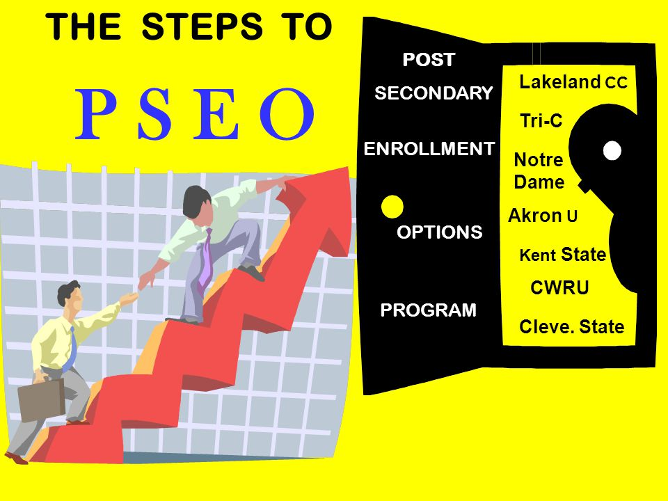THE STEPS TO POST SECONDARY ENROLLMENT OPTIONS PROGRAM Kent State Cleve.