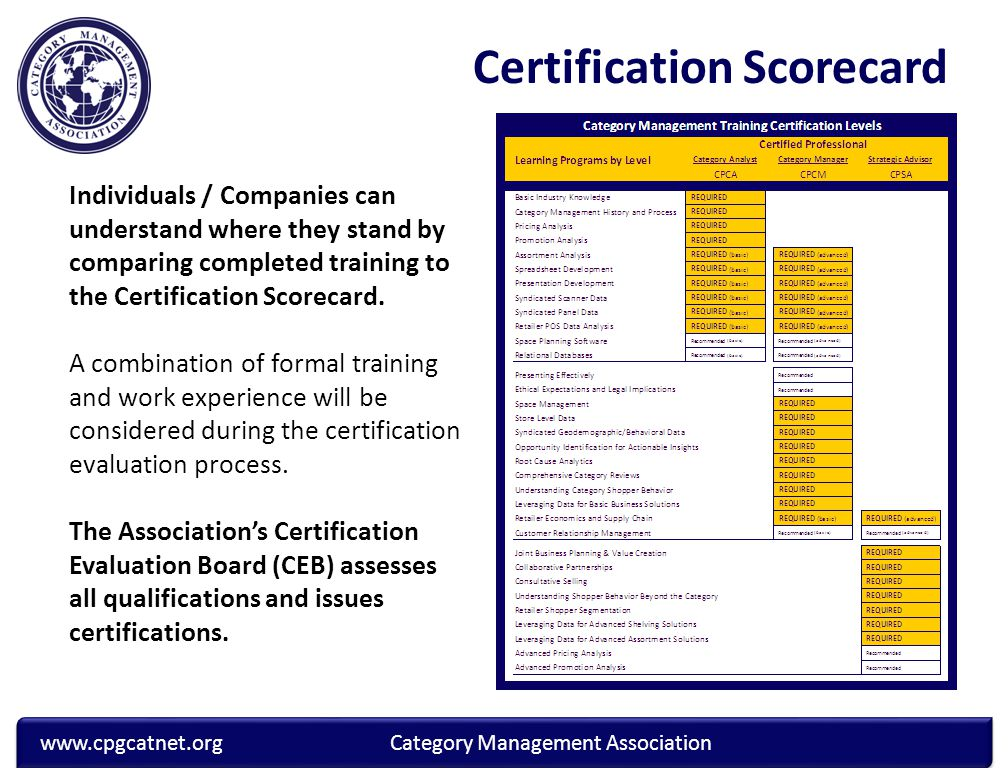 www.cpgcatnet.orgCategory Management Association Individuals / Companies can understand where they stand by comparing completed training to the Certif