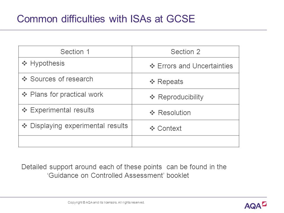 Common difficulties with ISAs at GCSE Section 1Section 2  Hypothesis  Errors and Uncertainties  Sources of research  Repeats  Plans for practical work  Reproducibility  Experimental results  Resolution  Displaying experimental results  Context Copyright © AQA and its licensors.