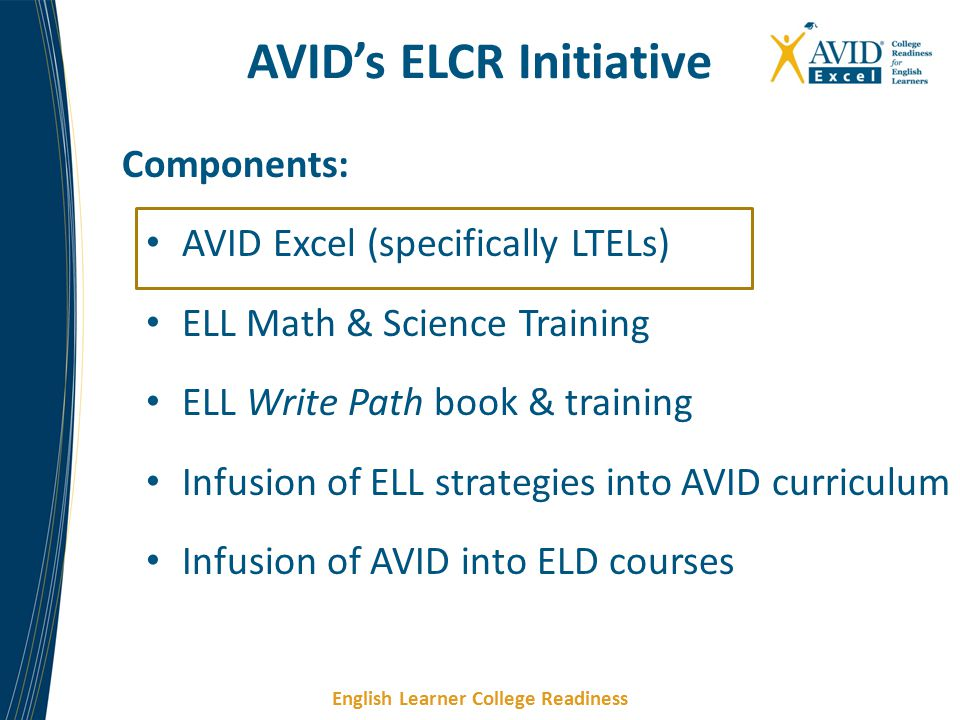 English Learner College Readiness AVID's ELCR Initiative Components: AVID Excel (specifically LTELs) ELL Math & Science Training ELL Write Path book & training Infusion of ELL strategies into AVID curriculum Infusion of AVID into ELD courses
