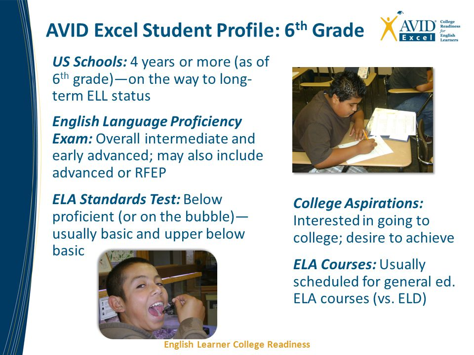 English Learner College Readiness AVID Excel Student Profile: 6 th Grade US Schools: 4 years or more (as of 6 th grade)—on the way to long- term ELL status English Language Proficiency Exam: Overall intermediate and early advanced; may also include advanced or RFEP ELA Standards Test: Below proficient (or on the bubble)— usually basic and upper below basic College Aspirations: Interested in going to college; desire to achieve ELA Courses: Usually scheduled for general ed.