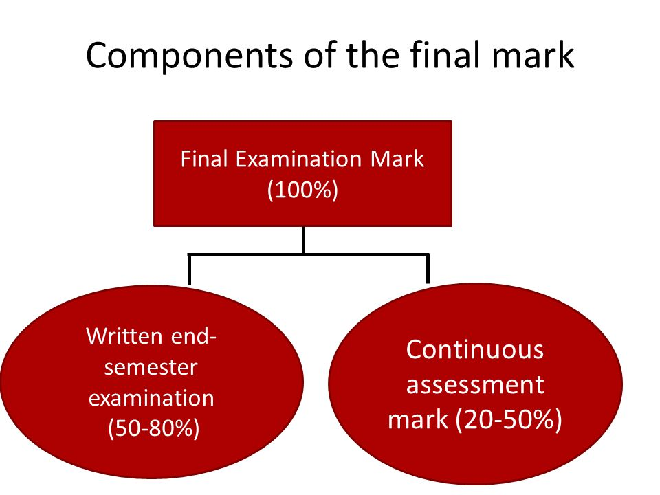 Components of the final mark Final Examination Mark (100%) Written end- semester examination (50-80%) Continuous assessment mark (20-50%)