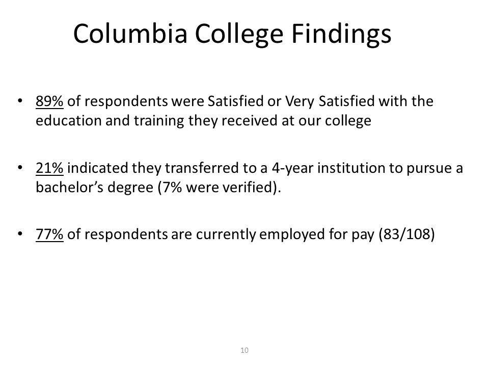 Columbia College Findings 89% of respondents were Satisfied or Very Satisfied with the education and training they received at our college 21% indicated they transferred to a 4-year institution to pursue a bachelor's degree (7% were verified).